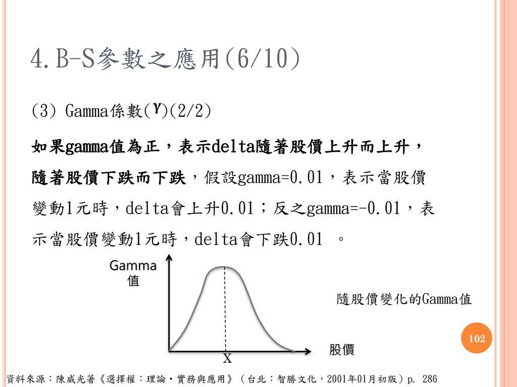 4.B-S參數之應用(6/10)