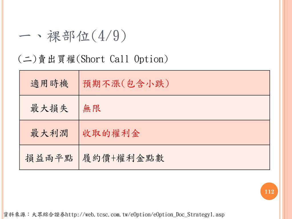 一、裸部位(4/9) (二)賣出買權(Short Call Option) 適用時機 預期不漲(包含小跌) 最大損失 無限 最大利潤
