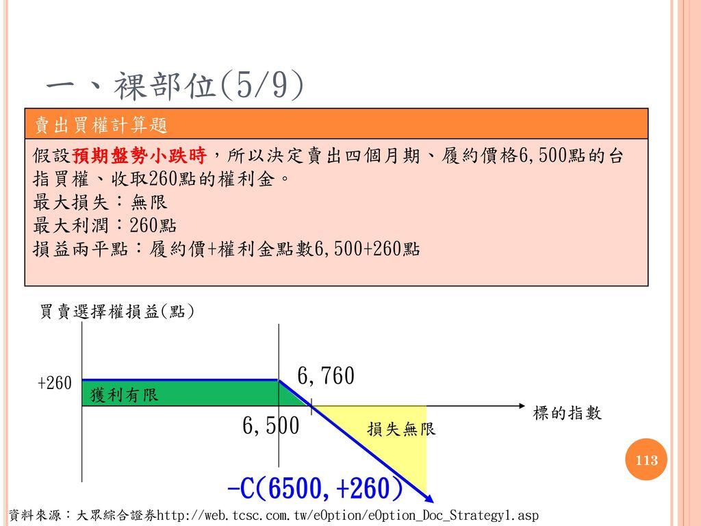 一、裸部位(5/9) -C(6500,+260) 6,760 6,500 賣出買權計算題