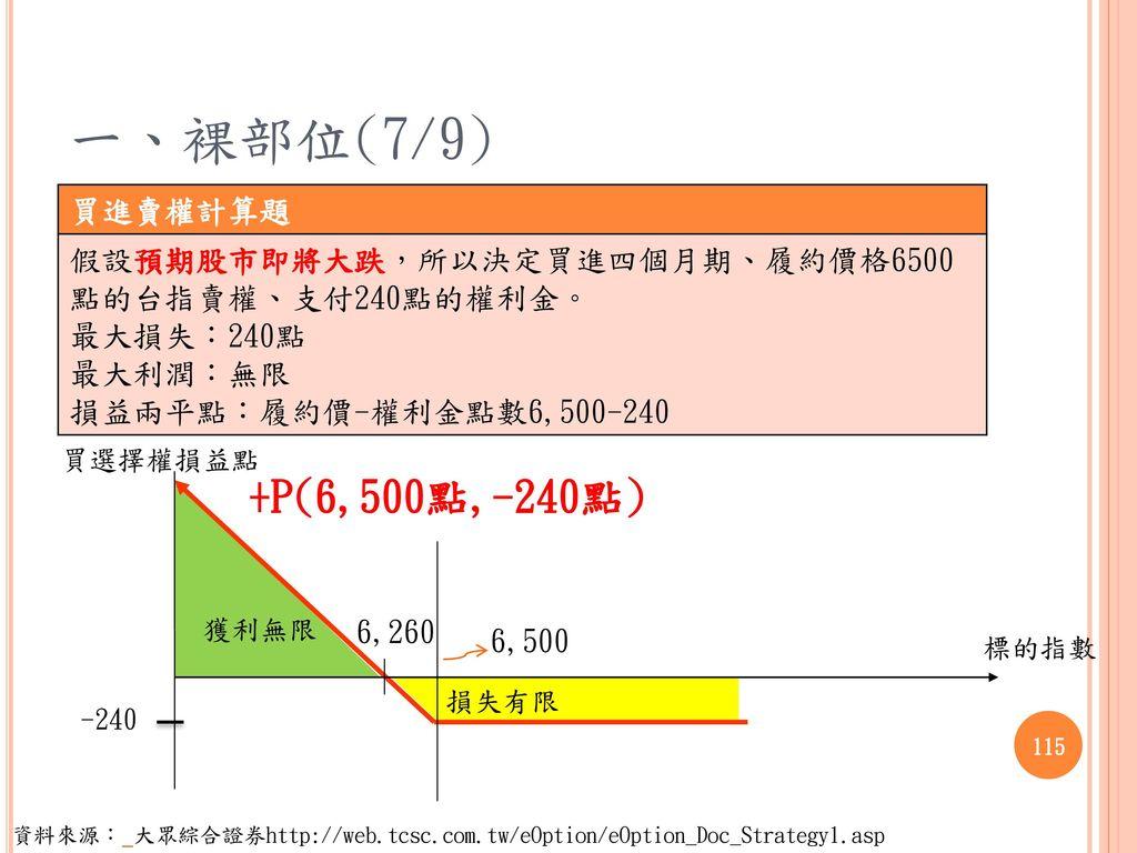 一、裸部位(7/9) +P(6,500點,-240點) 買進賣權計算題