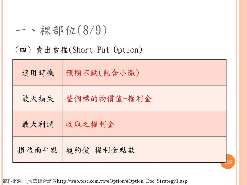 一、裸部位(8/9) (四) 賣出賣權(Short Put Option) 適用時機 預期不跌(包含小漲) 最大損失 整個標的物價值-權利金