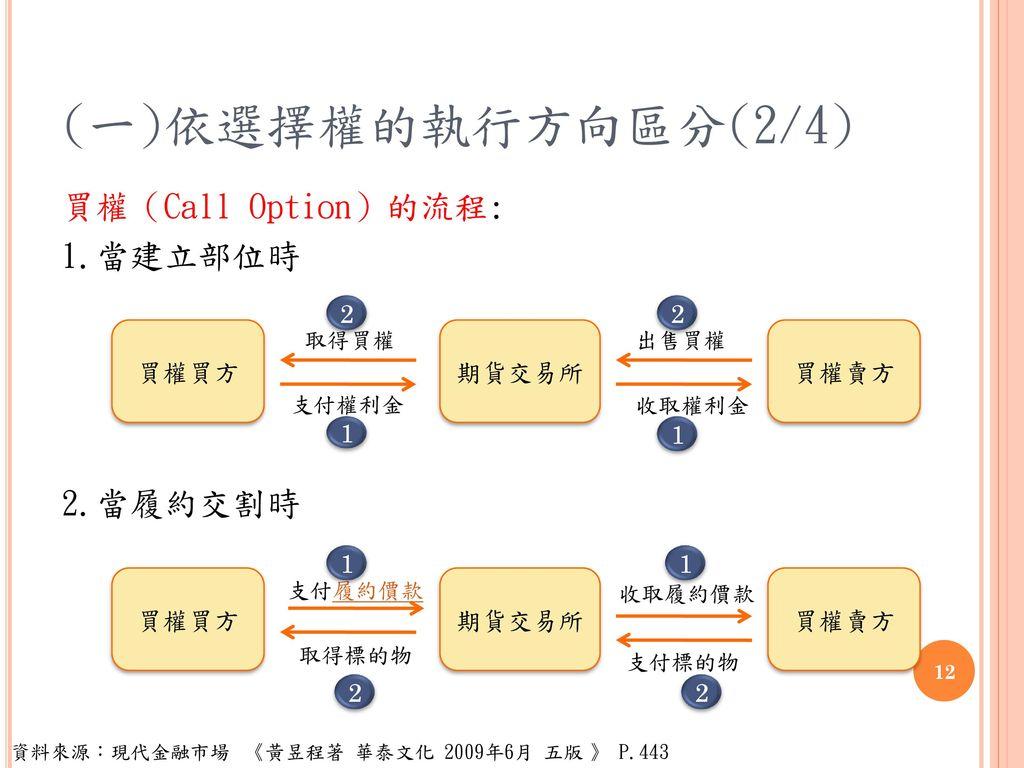 (一)依選擇權的執行方向區分(2/4) 買權(Call Option)的流程: 1.當建立部位時 2.當履約交割時 2 2 買權買方