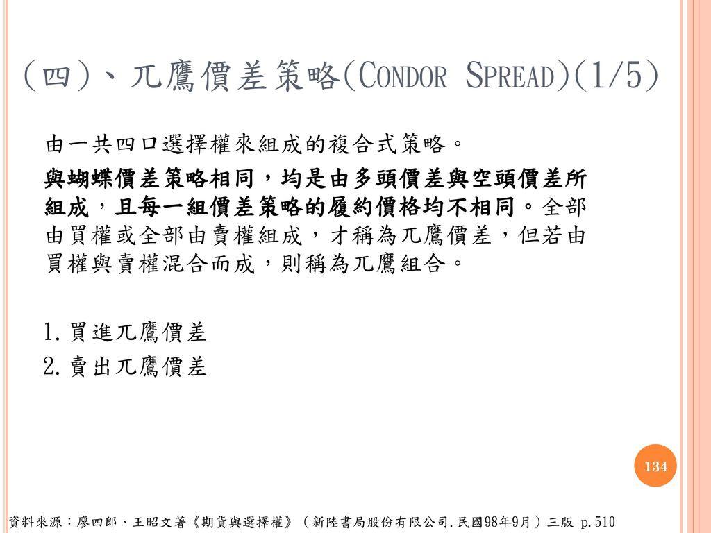 (四)、兀鷹價差策略(Condor Spread)(1/5)
