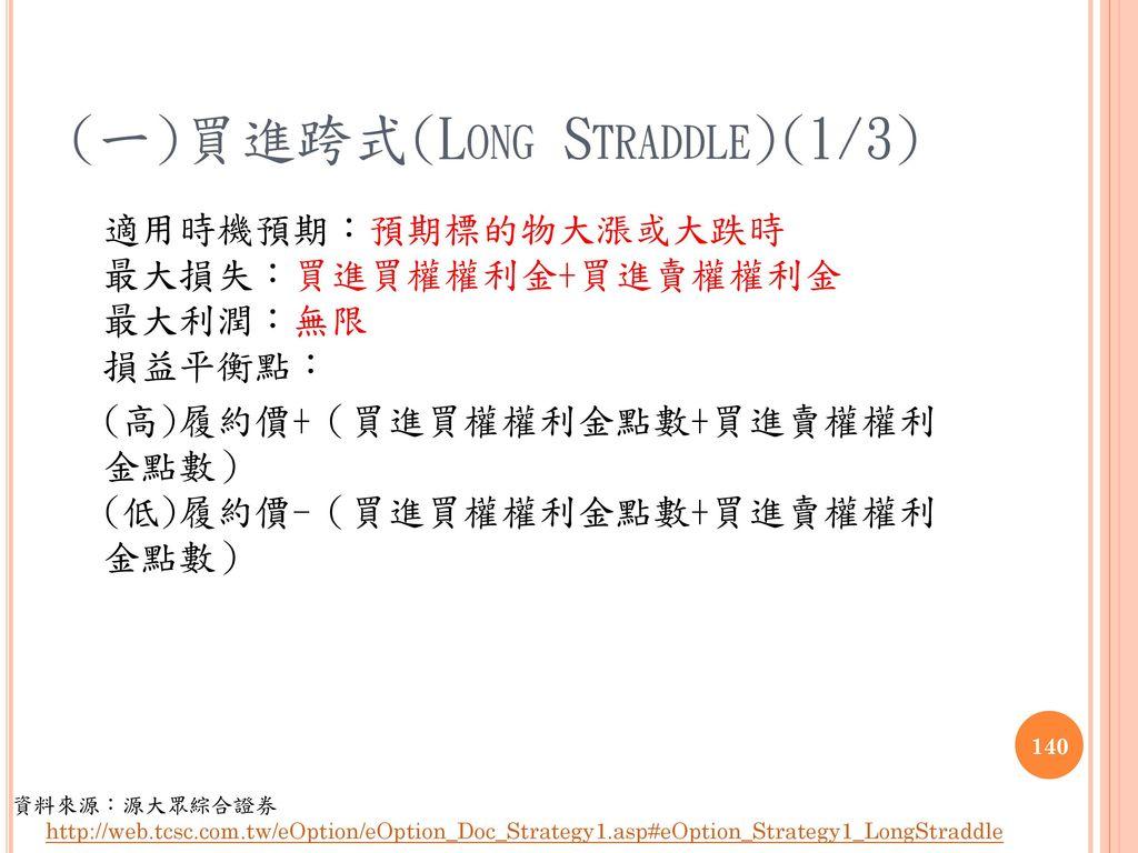 (一)買進跨式(Long Straddle)(1/3)