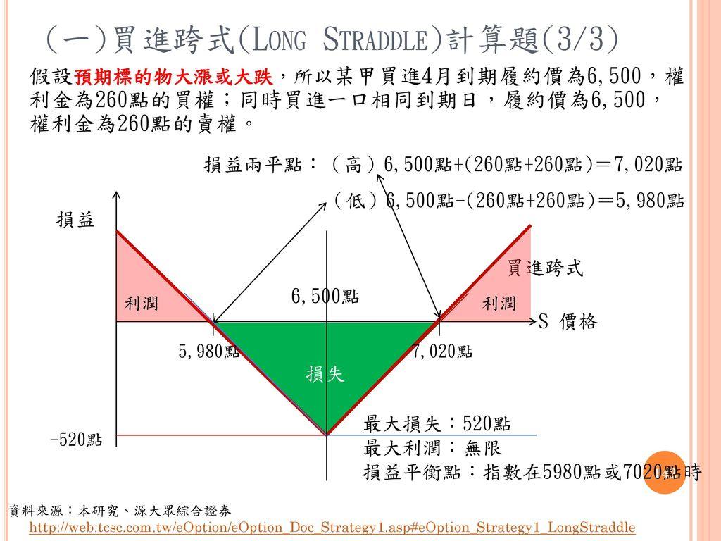 (一)買進跨式(Long Straddle)計算題(3/3)