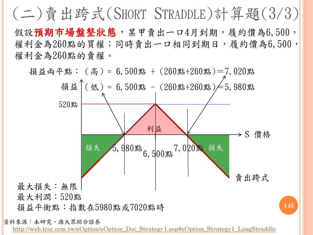 (二)賣出跨式(Short Straddle)計算題(3/3)