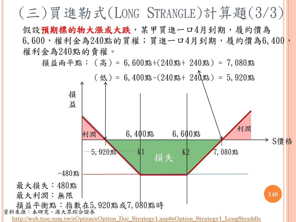 (三)買進勒式(Long Strangle)計算題(3/3)