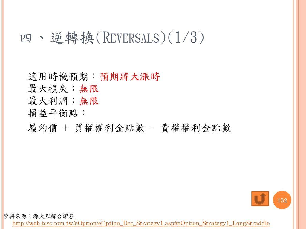 四、逆轉換(Reversals)(1/3) 適用時機預期:預期將大漲時 最大損失:無限 最大利潤:無限 損益平衡點: 履約價 + 買權權利金點數 - 賣權權利金點數