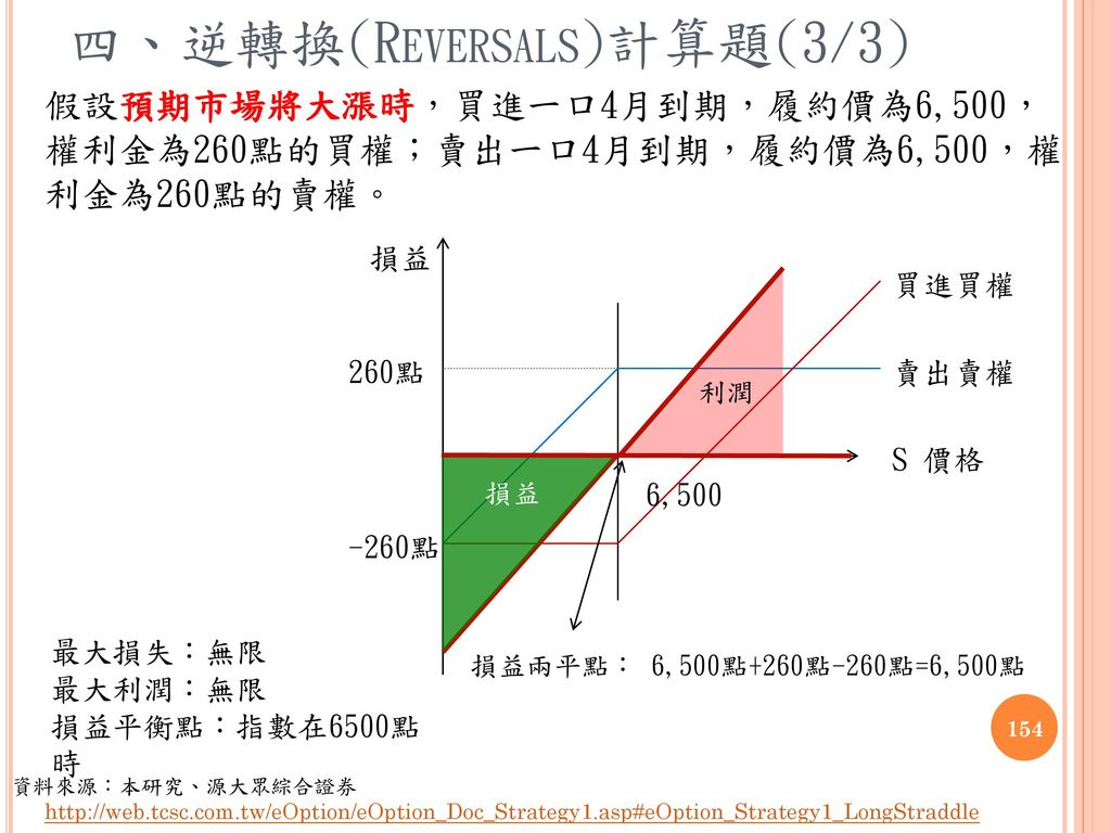 四、逆轉換(Reversals)計算題(3/3)
