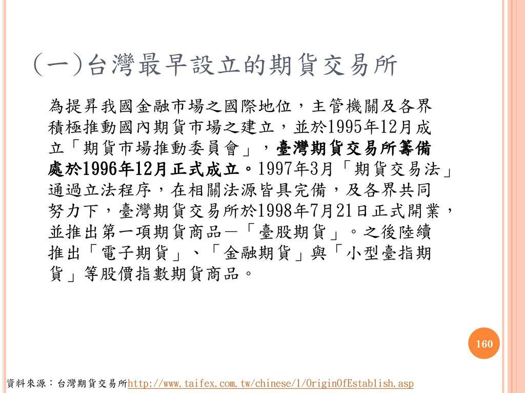 (一)台灣最早設立的期貨交易所