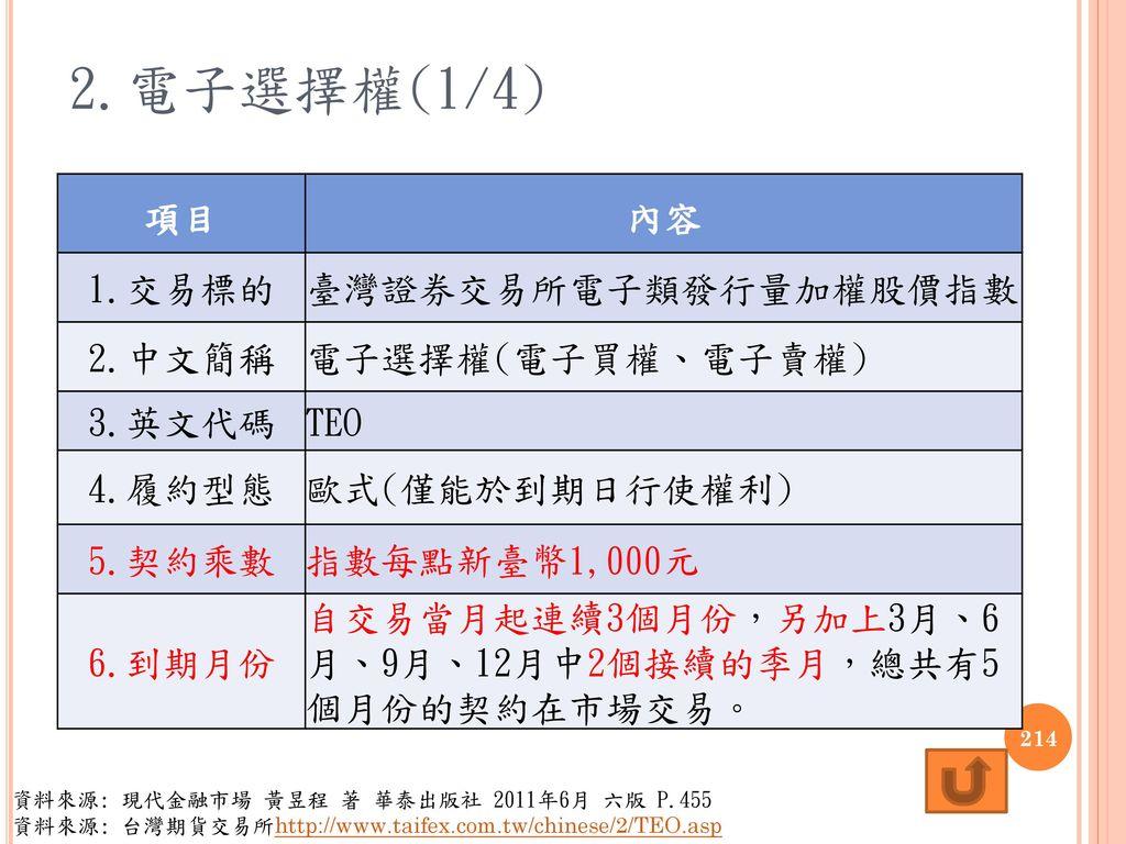 2.電子選擇權(1/4) 項目 內容 1.交易標的 臺灣證券交易所電子類發行量加權股價指數 2.中文簡稱 電子選擇權(電子買權、電子賣權)