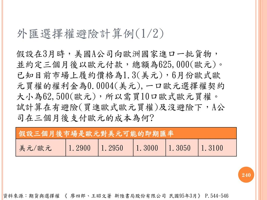 外匯選擇權避險計算例(1/2)
