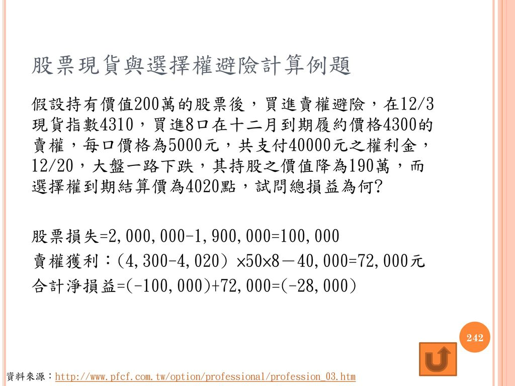 股票現貨與選擇權避險計算例題