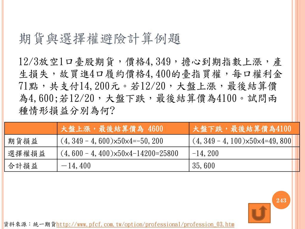 期貨與選擇權避險計算例題