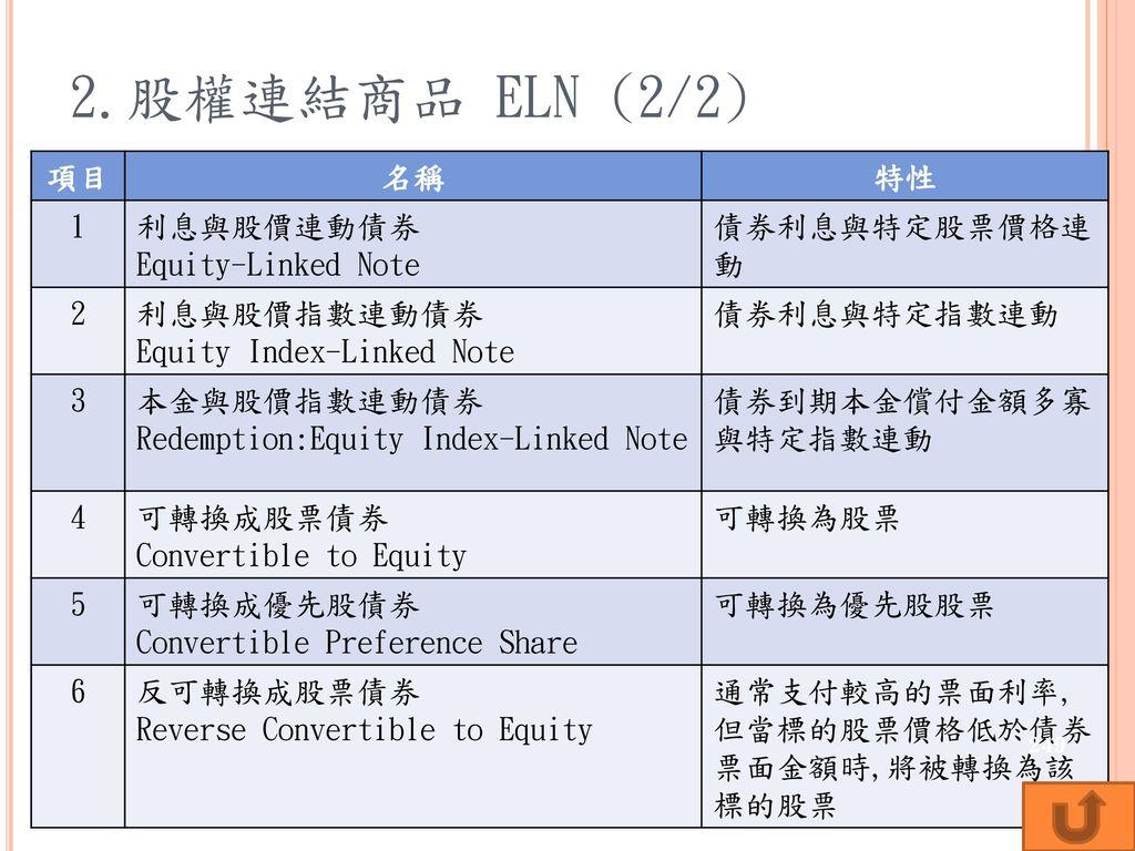 2.股權連結商品 ELN (2/2) 項目 名稱 特性 1 利息與股價連動債券 Equity-Linked Note