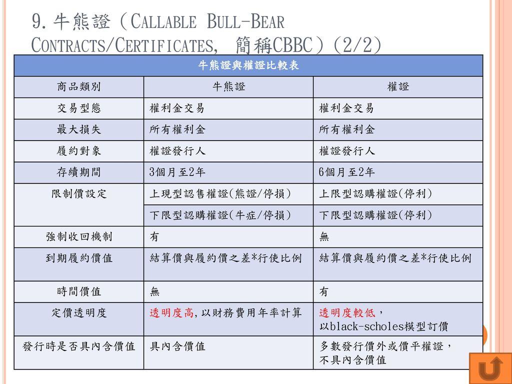 9.牛熊證(Callable Bull-Bear Contracts/Certificates, 簡稱CBBC)(2/2)