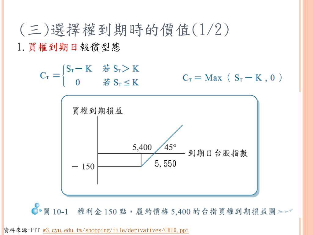 (三)選擇權到期時的價值(1/2) 1.買權到期日報償型態 5,550