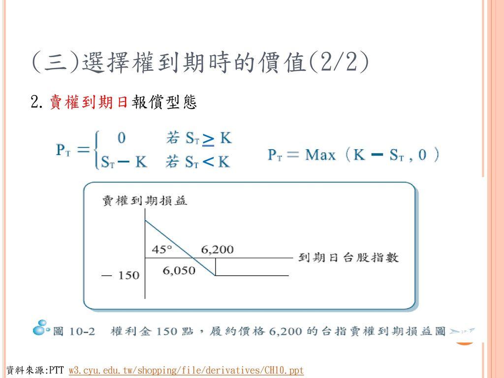 (三)選擇權到期時的價值(2/2) > < 2.賣權到期日報償型態