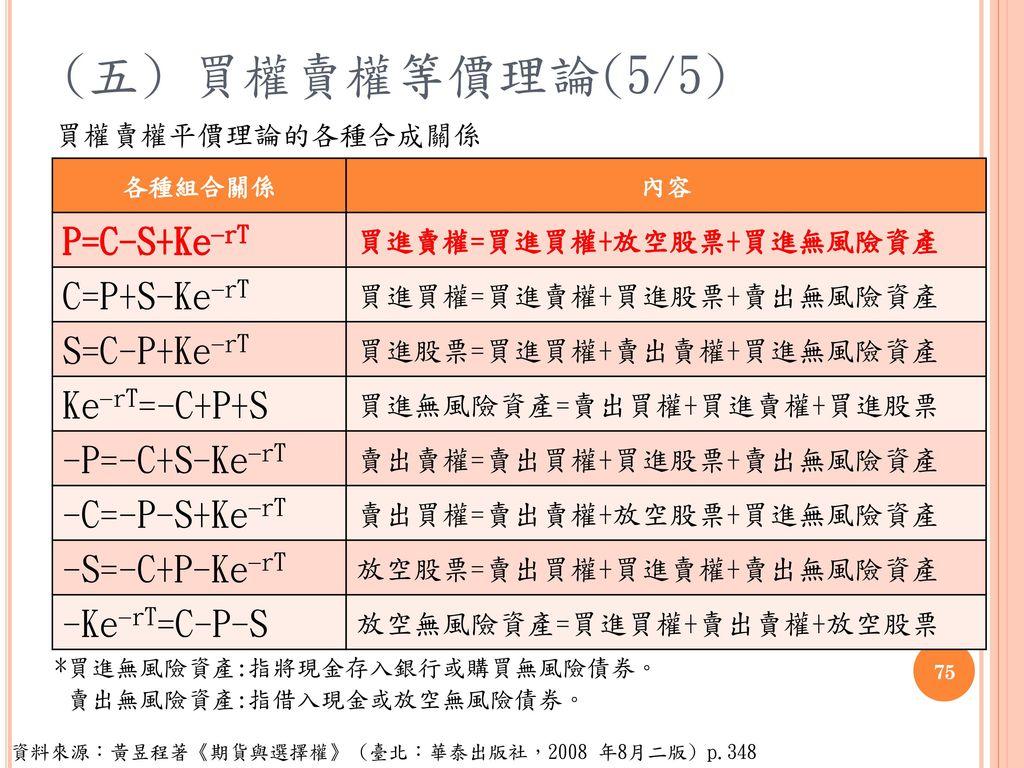 (五) 買權賣權等價理論(5/5) P=C-S+KerT C=P+S-KerT S=C-P+KerT KerT=-C+P+S