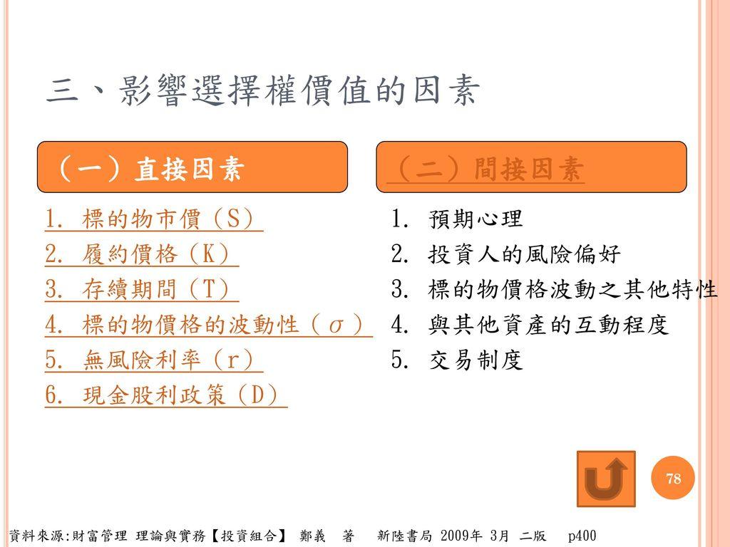 三、影響選擇權價值的因素 (一)直接因素 (二)間接因素