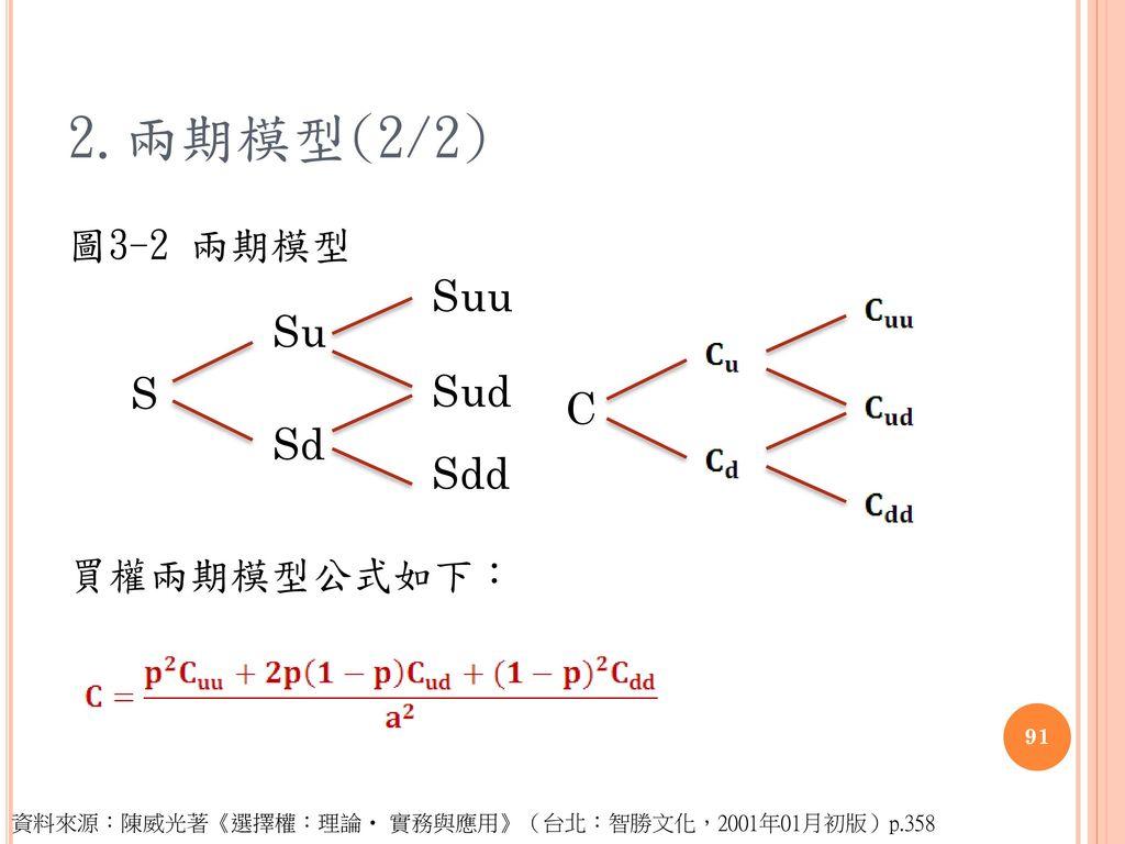 2.兩期模型(2/2) Suu Su S Sud C Sd Sdd 圖3-2 兩期模型 買權兩期模型公式如下: