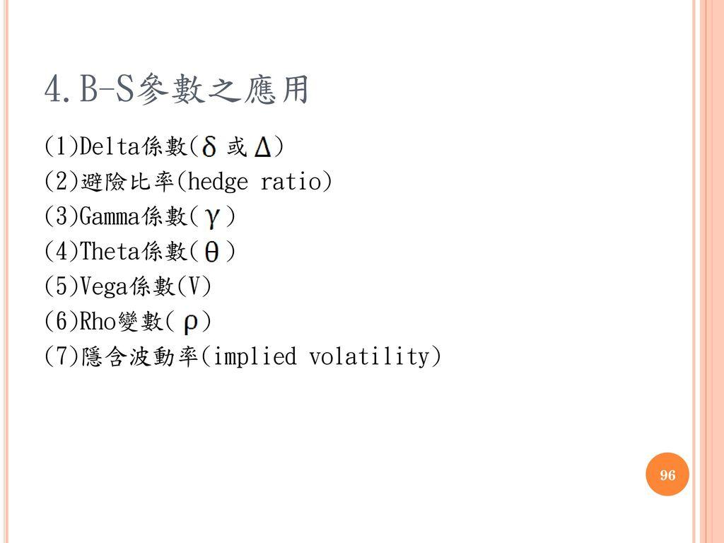 4.B-S參數之應用 (1)Delta係數( 或 ) (2)避險比率(hedge ratio) (3)Gamma係數( ) (4)Theta係數( ) (5)Vega係數(V) (6)Rho變數( ) (7)隱含波動率(implied volatility)