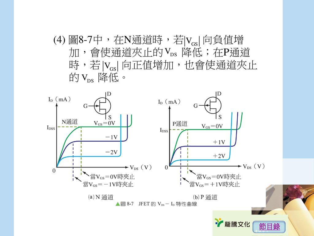 (4) 圖8-7中,在N通道時,若 向負值增 加,會使通道夾止的 降低;在P通道 時,若 向正值增加,也會使通道夾止 的 降低。