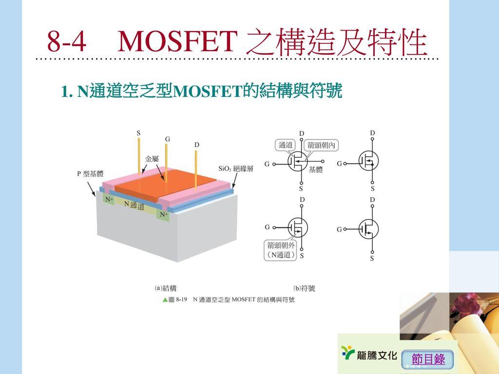 8-4 MOSFET 之構造及特性 1. N通道空乏型MOSFET的結構與符號 ………………………………………………………………………….…
