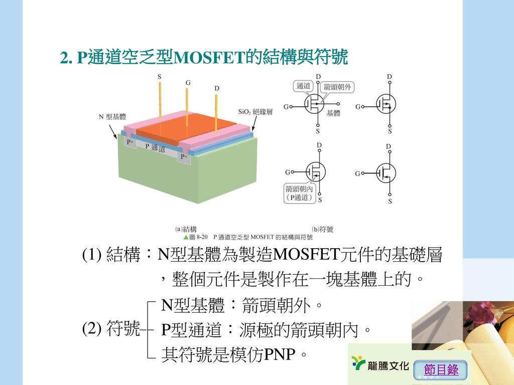 (1) 結構:N型基體為製造MOSFET元件的基礎層 ,整個元件是製作在一塊基體上的。 (2) 符號 N型基體:箭頭朝外。