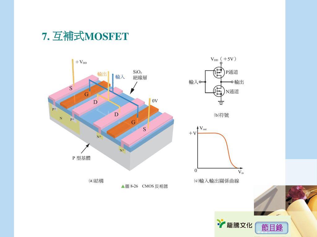 7. 互補式MOSFET 節目錄
