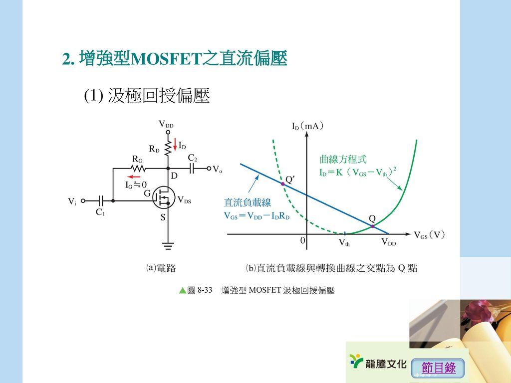 2. 增強型MOSFET之直流偏壓 (1) 汲極回授偏壓 節目錄