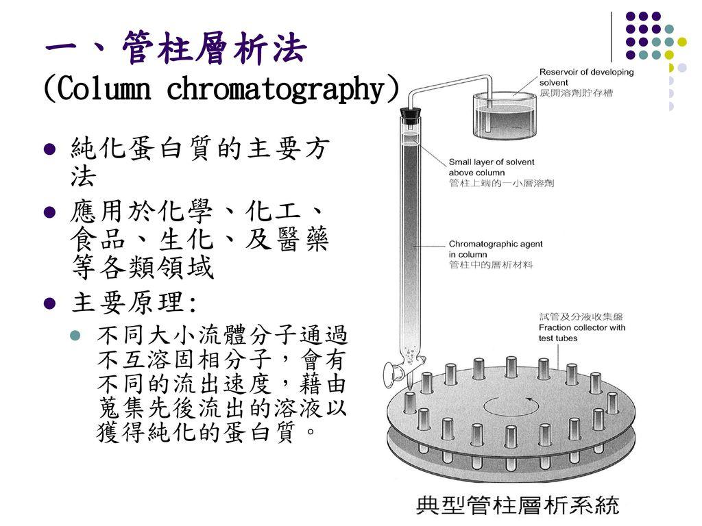 一、管柱層析法 (Column chromatography)