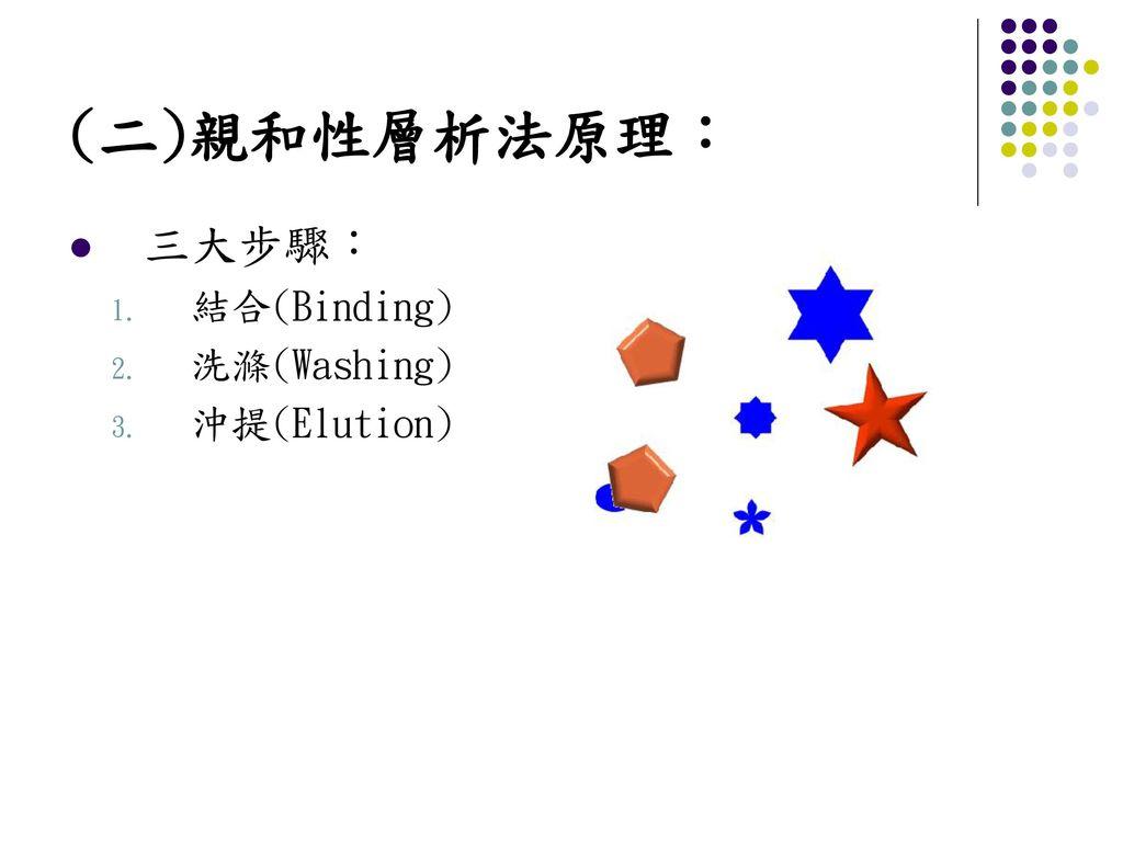 (二)親和性層析法原理: 三大步驟: 結合(Binding) 洗滌(Washing) 沖提(Elution)