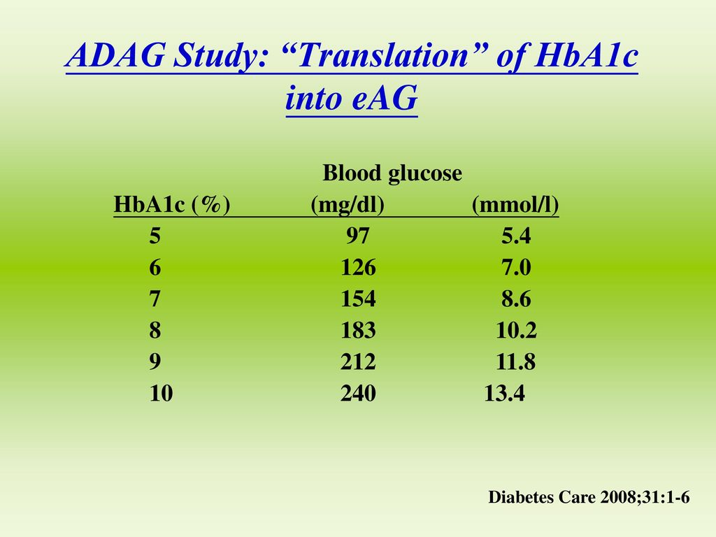 ADAG Study: Translation of HbA1c into eAG