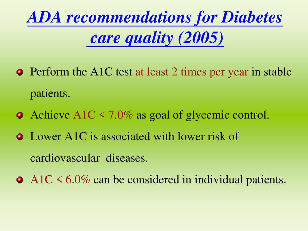 ADA recommendations for Diabetes care quality (2005)