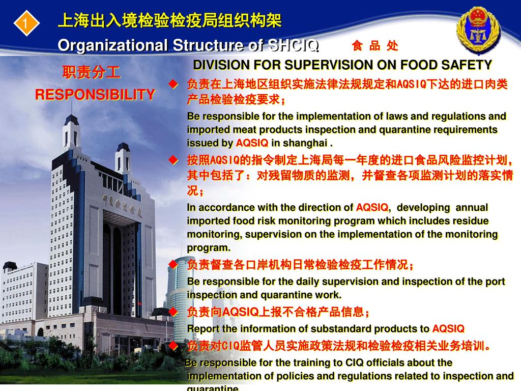 DIVISION FOR SUPERVISION ON FOOD SAFETY