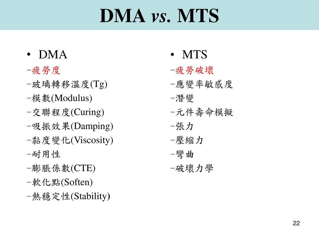 DMA vs. MTS DMA MTS -疲勞度 -玻璃轉移溫度(Tg) -模數(Modulus) -交聯程度(Curing)