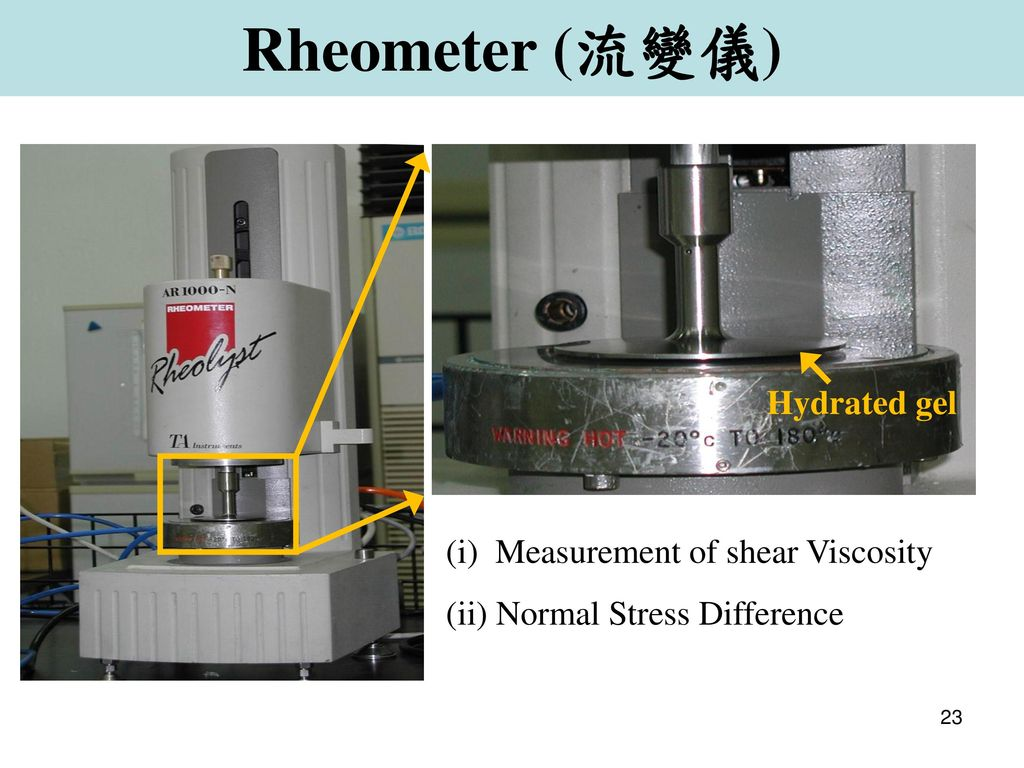 Rheometer (流變儀) Hydrated gel (i) Measurement of shear Viscosity