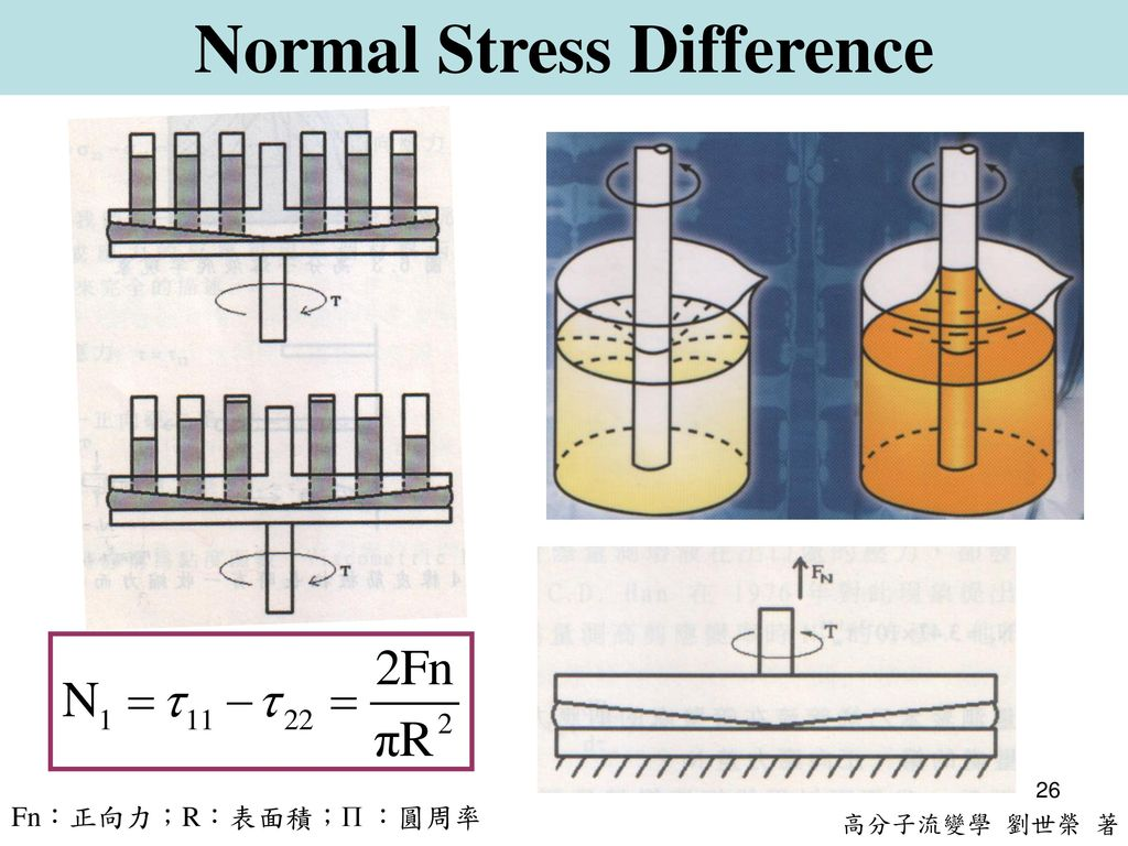 Normal Stress Difference