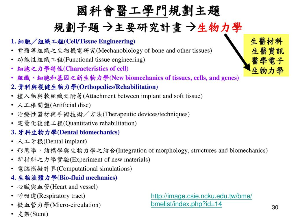 國科會醫工學門規劃主題 規劃子題 主要研究計畫 生物力學