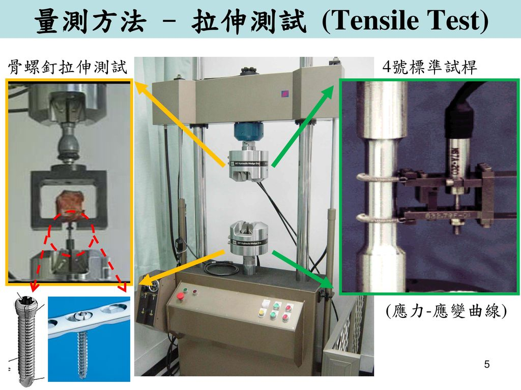 量測方法 - 拉伸測試 (Tensile Test)