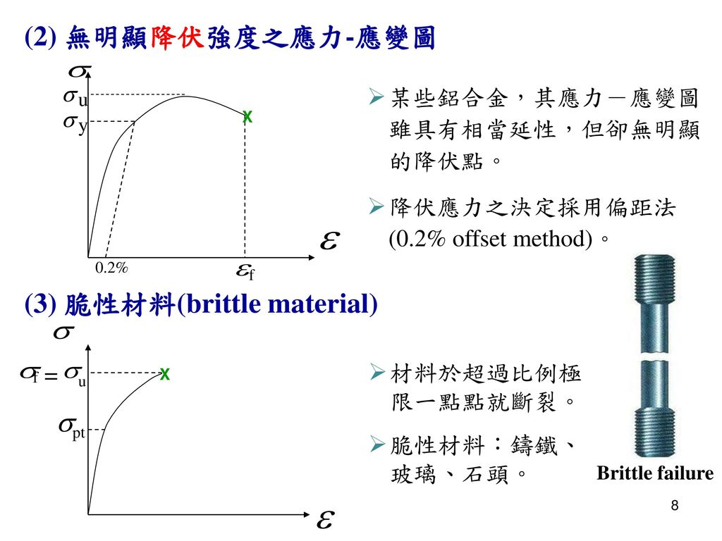 (3) 脆性材料(brittle material)