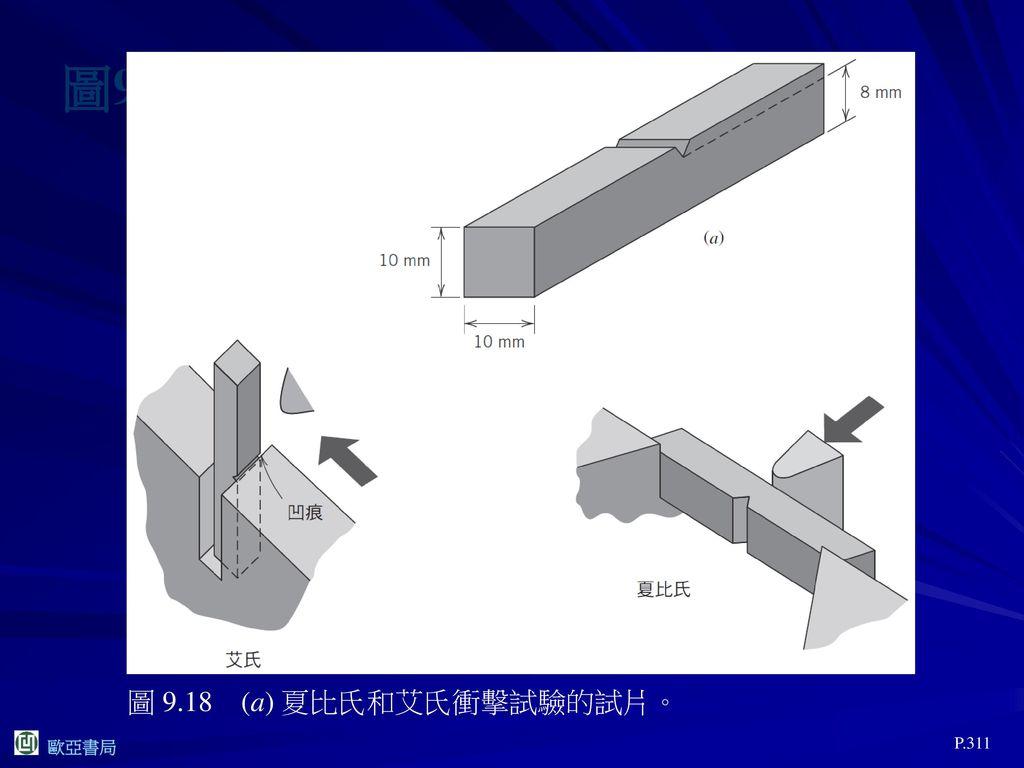 圖9.18(a) 圖 9.18 (a) 夏比氏和艾氏衝擊試驗的試片。 P.311