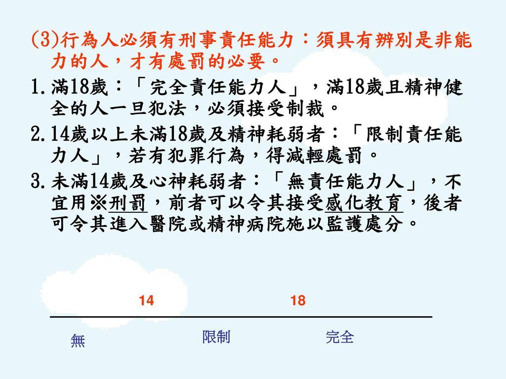 (3)行為人必須有刑事責任能力:須具有辨別是非能力的人,才有處罰的必要。
