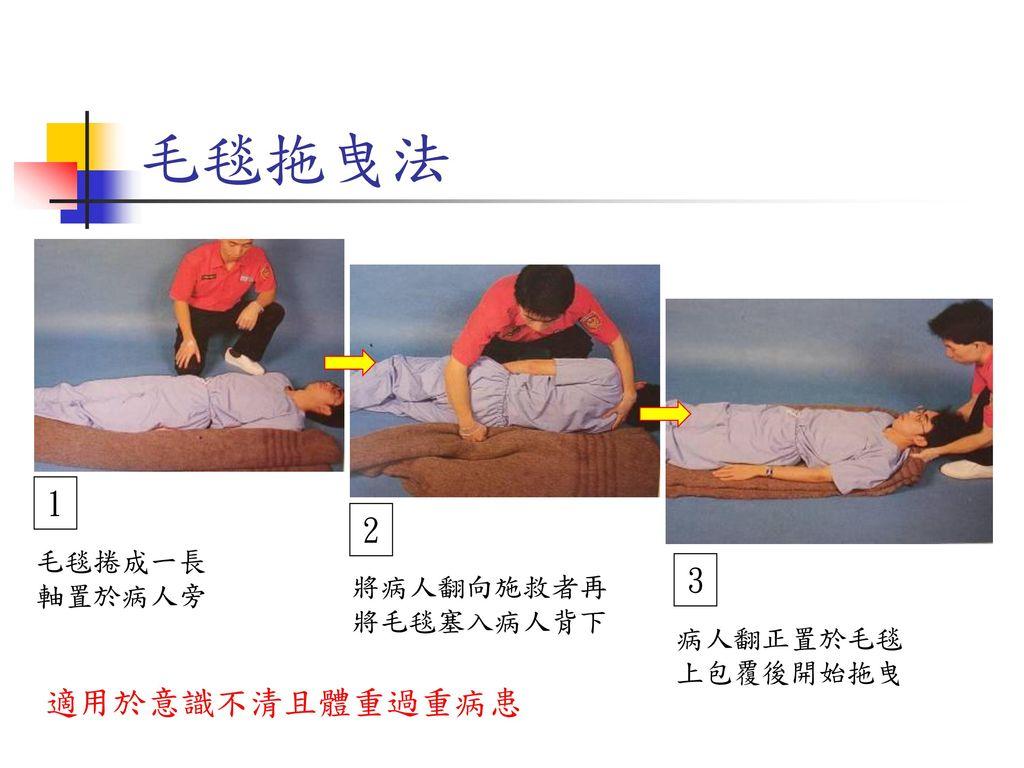 毛毯拖曳法 1 2 3 適用於意識不清且體重過重病患 毛毯捲成一長軸置於病人旁 將病人翻向施救者再將毛毯塞入病人背下