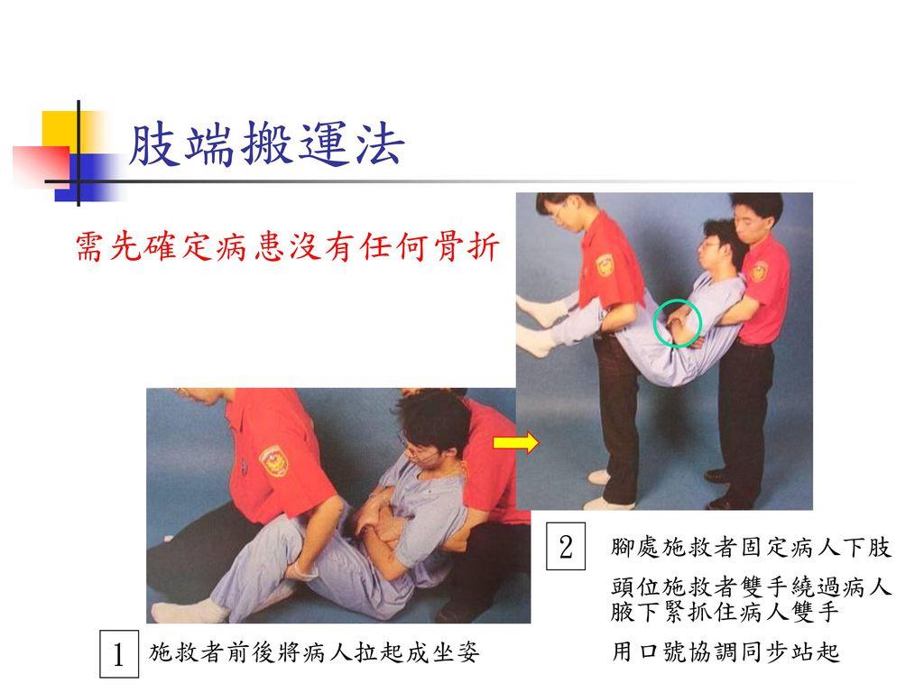 肢端搬運法 需先確定病患沒有任何骨折 2 1 腳處施救者固定病人下肢 頭位施救者雙手繞過病人腋下緊抓住病人雙手 用口號協調同步站起