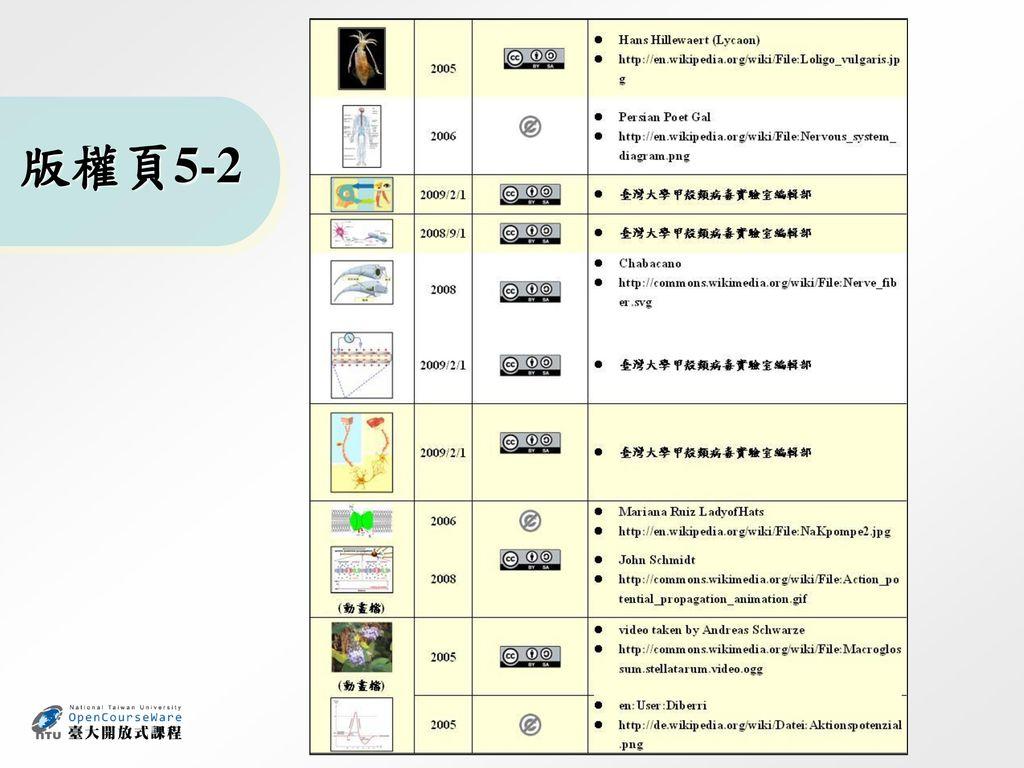 版權頁5-2 41