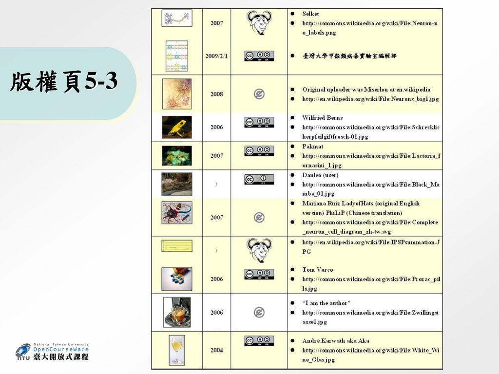 版權頁5-3 42