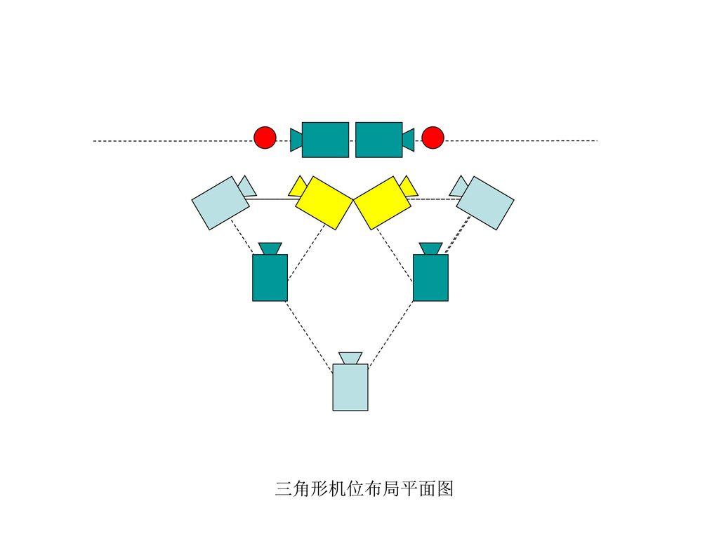 三角形机位布局平面图