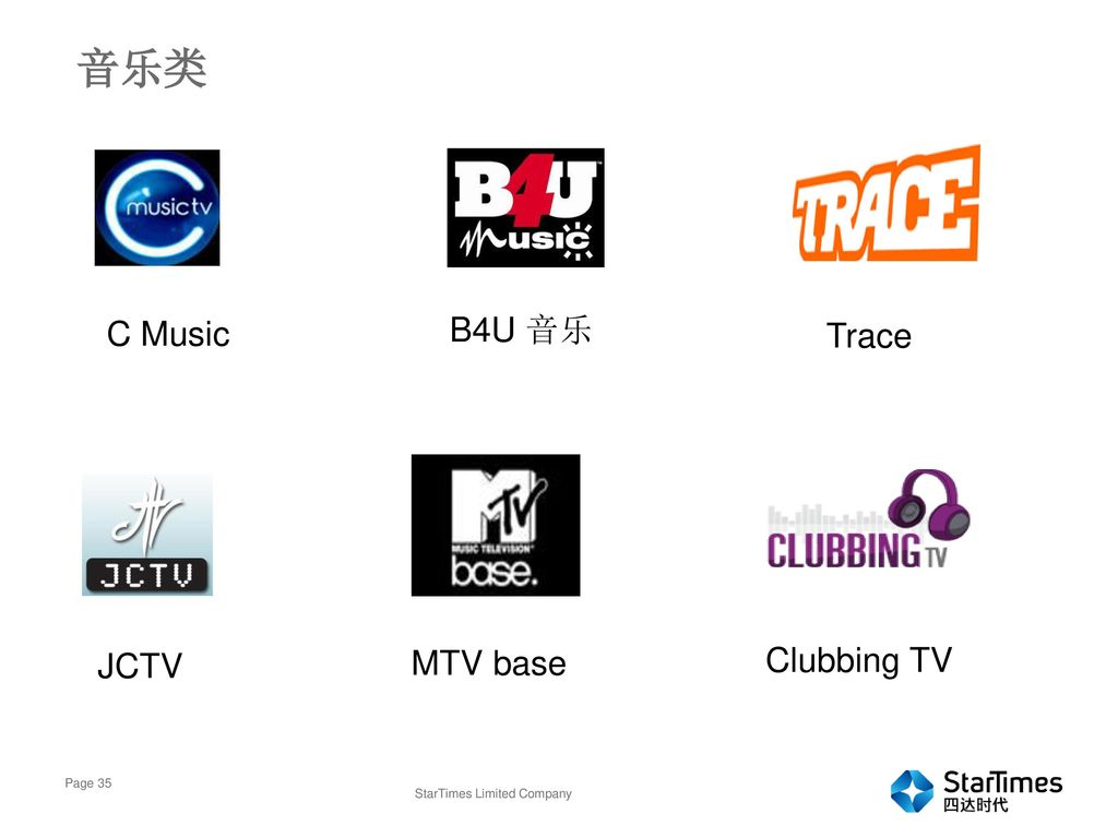 音乐类 C Music B4U 音乐 Trace JCTV MTV base Clubbing TV